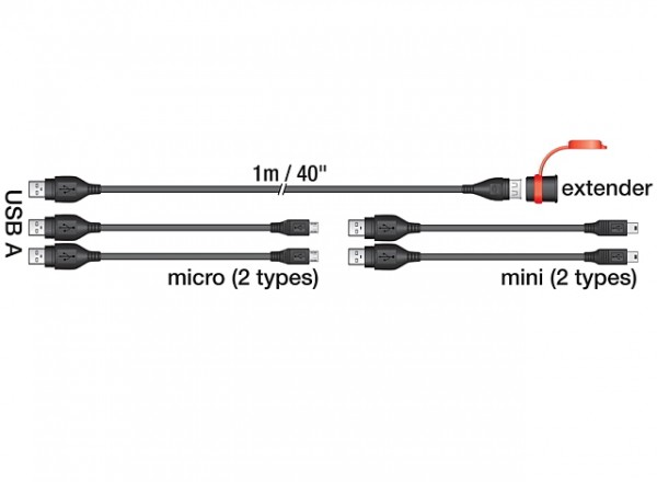 Set Adaptoare USB O109